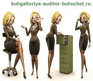 Бюджетные инвестиции и вложения в 2012 году