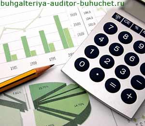 Финансовый анализ, анализы финансового состояния