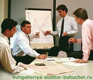 Упрощенка УСН: внешнеэкономическая деятельность
